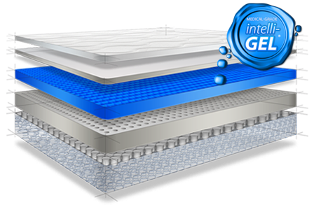 non toxic mattress intellibed
